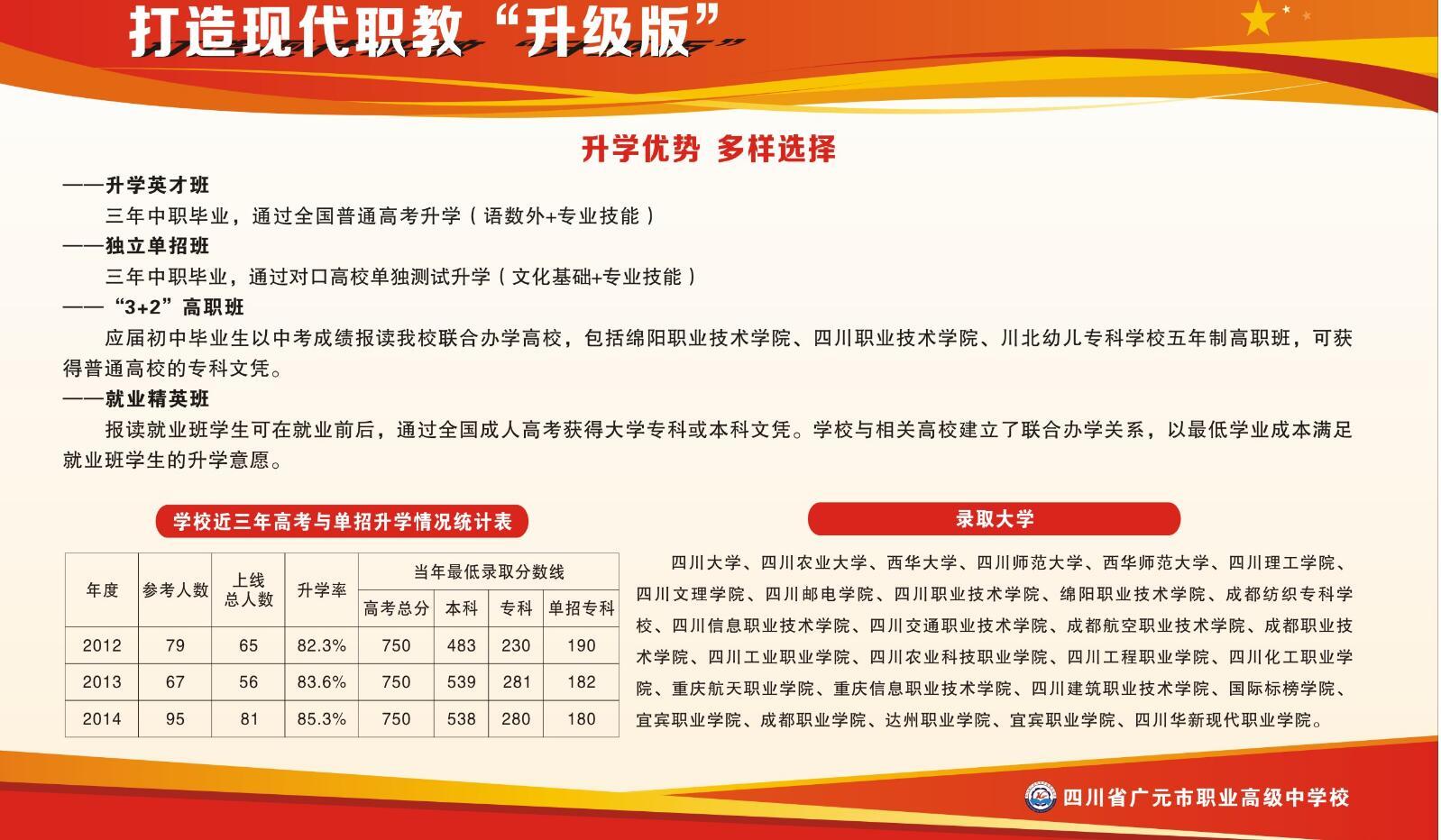 """广元市职业高级中学打造现代职教""""升级版"""""""