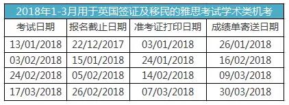 吐血整理:2018年<a href=http://www.scjyxxw.com/chuguoliuxue/ target=_blank class=infotextkey>出国</a>考试时间表