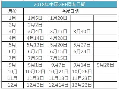 吐血整理:2018年出国考试时间表