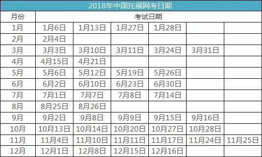 2018年出国考试时间表