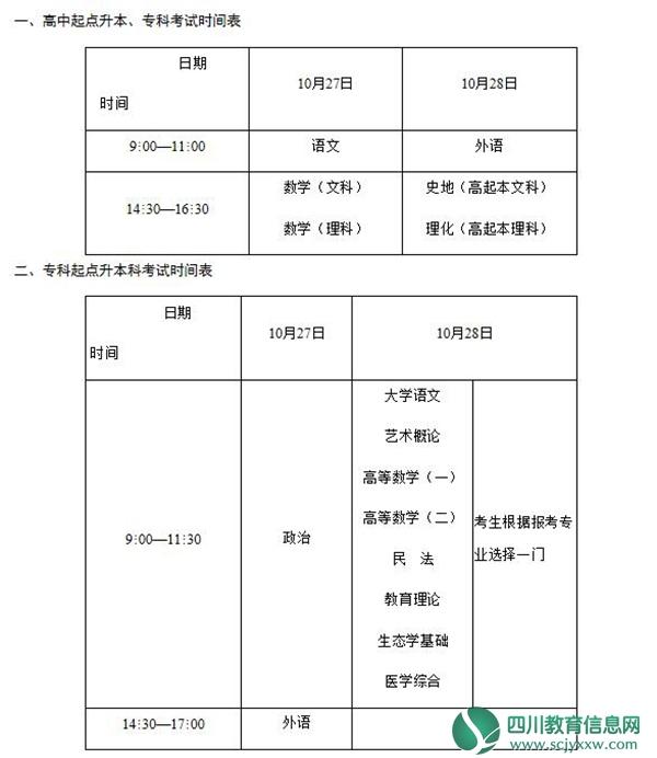 成人高考时间定在10月27、28日 各科统一网上阅卷