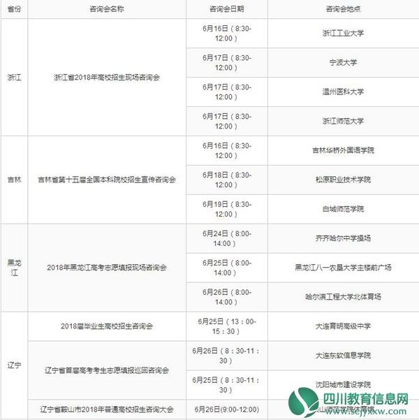 """四川农业大学""""2018年出省高校巡展""""招生宣传活动路线安排"""