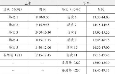 四川省2020年下半年全国大学英语四、六级考试报名公告